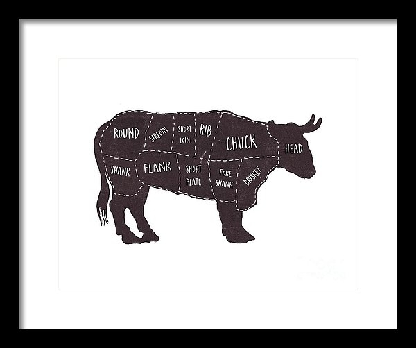 "Edward Fielding sold a 14.000"" x 10.875"" print of Primitive Butcher Shop Beef Cuts Chart T-shirt to a buyer from Beaumont, TX."