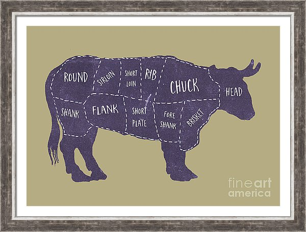 Folk Art Primitive Butcher Beef Cuts Chart
